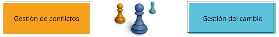Análisis de la Gestión de conflictos y cambios